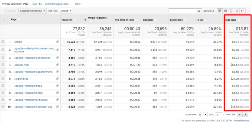 Google Analytics guida base - le conversioni