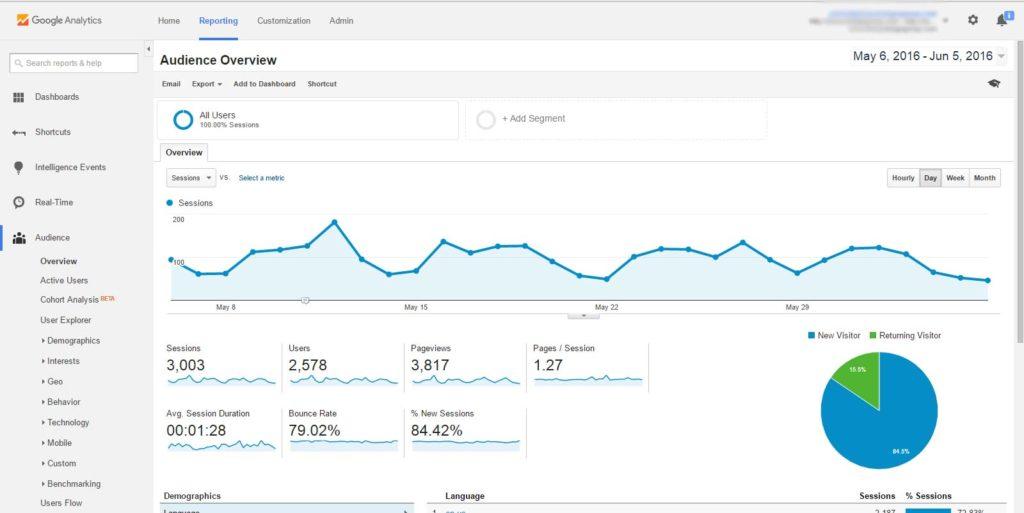 Google analytics . guida base dashboard