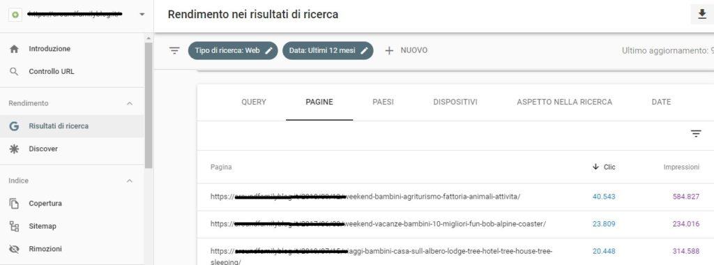 Google search console guida base - pagine con traffico più elevato