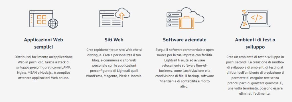 come installare WordPress su Amazon Lightsail - ambiti di Lightsail
